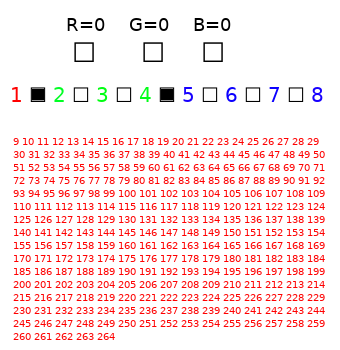 partitioning of 3A when R>255